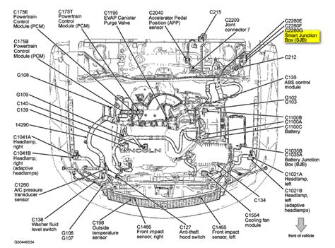 Lincoln Mkx Wiring Diagram Auto Electrical