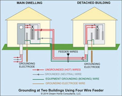 Electrical Systems Questions Answers The Ashi