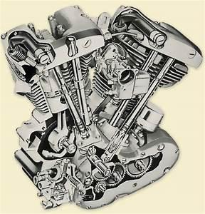 Harley Motorer