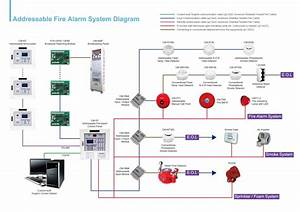 Simplex 4100 Wiring Diagram