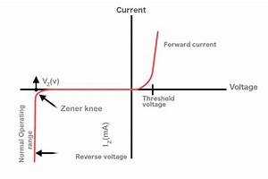Avalanche Diode Construction Diagram