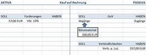 Kauf Auf Rechnung Wikipedia : buchhaltung vorsteuer buchen ~ Themetempest.com Abrechnung