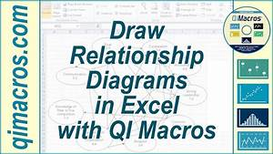 Draw Relationship Diagrams In Excel With Qi Macros