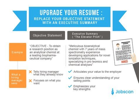 Resume Guide by Resume Writing Guide Jobscan