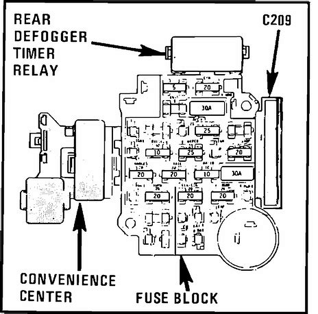 1990 Chevy Fuse Box by 1990 Chevy Truck Fuse Box Wiring Diagram