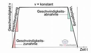 Kmh Berechnen : gleichbleibende und beschleunigte bewegungen 1 tec lehrerfreund ~ Themetempest.com Abrechnung