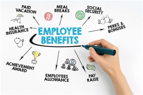 Employee Car Program by Company Benefits What S And What S Not Across