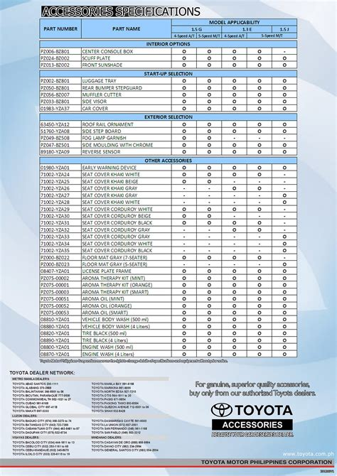 toyota products and prices fortuner accessories fortuner accessories products html