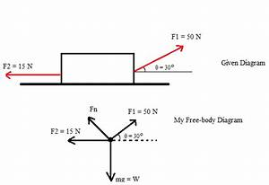 Acceleration Formule 1 : calculating horizontal acceleration physics forums ~ Medecine-chirurgie-esthetiques.com Avis de Voitures