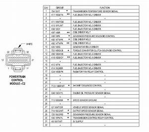 Wiring Diagram Jeep Grand Cherokee 2012