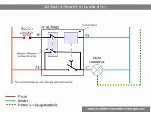 Eclairage Sans Branchement Electrique : schema electrique interrupteur avec minuterie van et nina ~ Melissatoandfro.com Idées de Décoration