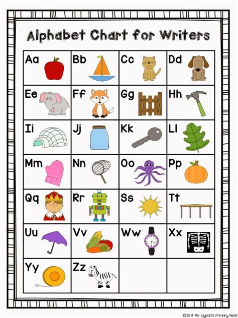 alphabet for preschoolers abc letter chart letter of recommendation 175