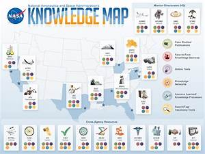 Knowledge Map | NASA Chief Knowledge Officer