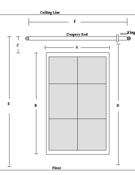 measure_drapes in 2020   Homemade curtains, Interior