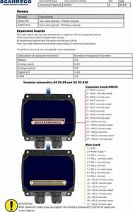 Scanreco G5cur 2 4 Ghz Transceiver User Manual