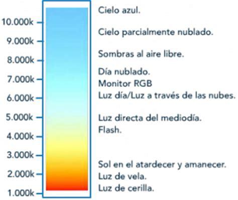 lade xenon osram temperatura de color 191 qu 233 es y c 243 mo afecta al led