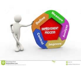 People Process Improvement