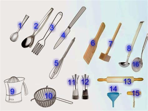 verbe de cuisine la classe de français dans la cuisine objets de la