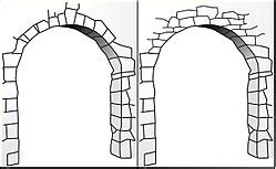 Corbel Arch Search by Corbel Arch Wikivisually