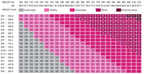 Bmi Chart For Boys Ozilalmanoofco