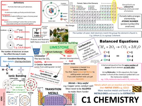 C1 Aqa Chemistry Revision Posters By Vemann86  Teaching Resources