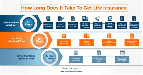 Best Life Insurance Companies [interactive Comparison Tool]. Sound Signs Of Stroke. Ancient Greek Signs Of Stroke. Idsa Signs. Long Lasting Relationship Signs Of Stroke. Diagnose Signs. Evidence Signs. Norse Signs. Hospitality Signs