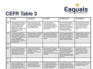linguistic relativity essay cpm homework help int 2 linguistic relativity essay