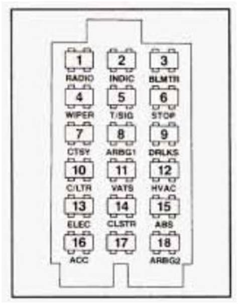 1992 Buick Regal Blower Motor Fuse Panel Diagram by Buick Regal 1988 1993 Fuse Box Diagram Auto Genius