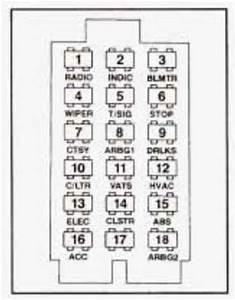 Buick Regal  1988 - 1993  - Fuse Box Diagram