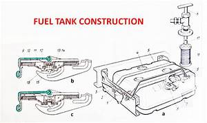 Fuel System Construction Archives