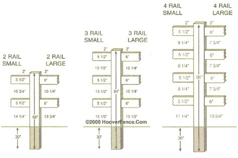 fence sizes post rail styles of vinyl fence hoover fence