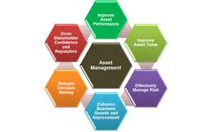 Asset Management Benefits