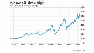 This 87-year-old stock market indicator is bullish — for ...