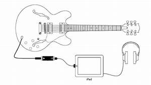 Record Electric Guitar On Ipad  Iphone Or Mac With Apogee