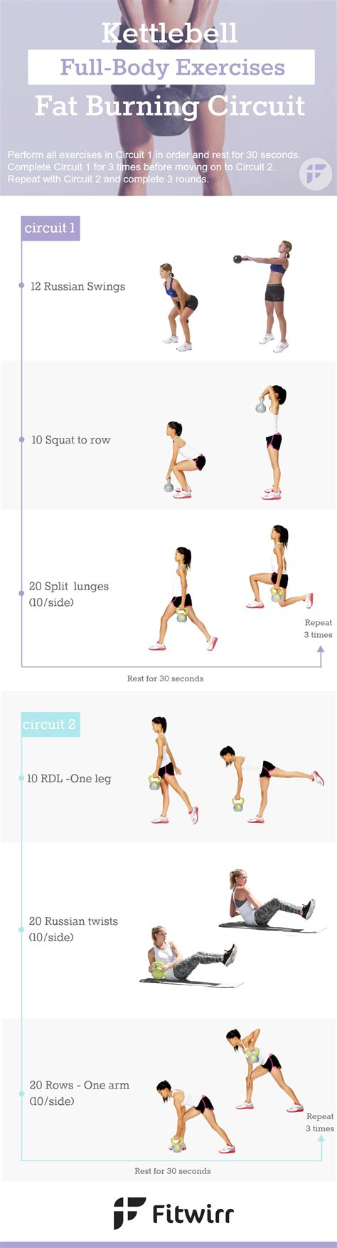 kettlebell workout routines fitness kettle workouts exercises bell routine body kettlebells exercise strength fat training weight loss plan cardio week