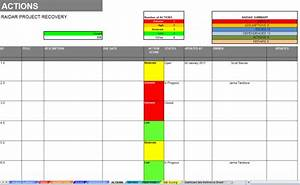 raid log dashboard autos post With project raid log template