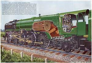 Lovely Cutaway Of A Steam Locomotive