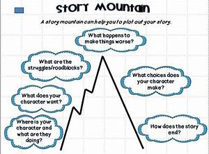 15 Best Images About Story Mountain On Pinterest