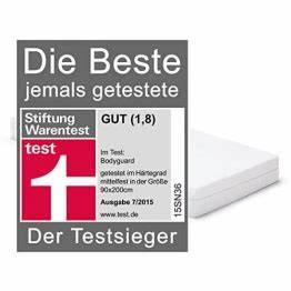 Stiftung Warentest Matratzen Testsieger : ikea morgedal test erfahrungen matratzen test 2018 ~ Bigdaddyawards.com Haus und Dekorationen