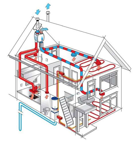 heat recovery ventilator diagram search eco whole house ventilation heat recovery