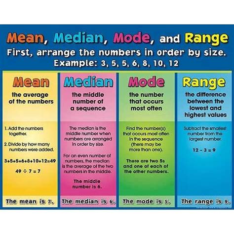 21 best magical math data collection images on teaching math teaching ideas and