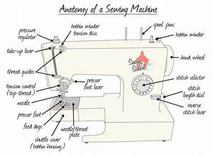 Basic Sewing Machine Diagram