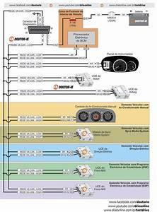 Diagrama El U00e9trico Da Rede De Comunica U00e7 U00e3o Va Can Do Modelo Ford Ka 1 5 16v Sigma Flex