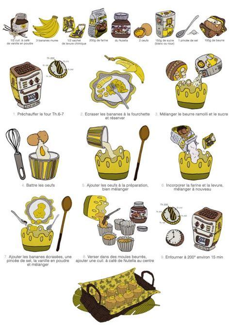 cuisine pour enfants 125 best images about recette cuisine maternelle on