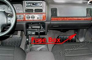 Fuse Box Diagram Jeep Grand Cherokee  Zj  1996