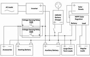 Design Guide For 12v Systems  U2013 Dual Batteries  Solar