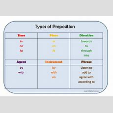 Types Of Preposition Learning Mat By Erictviking  Teaching Resources Tes