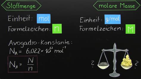 stoffmenge und molare masse groessen  der chemie