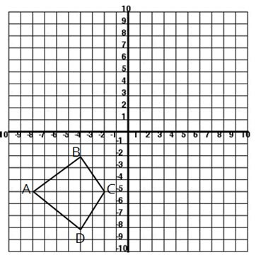 Eighth Grade  Effects Of Translations, Reflections, & Rotations On A Coordinate Plane