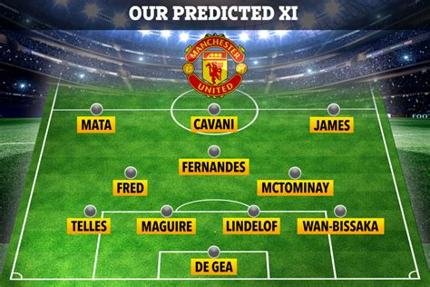 How Man Utd could line up vs West Brom without Martial ...